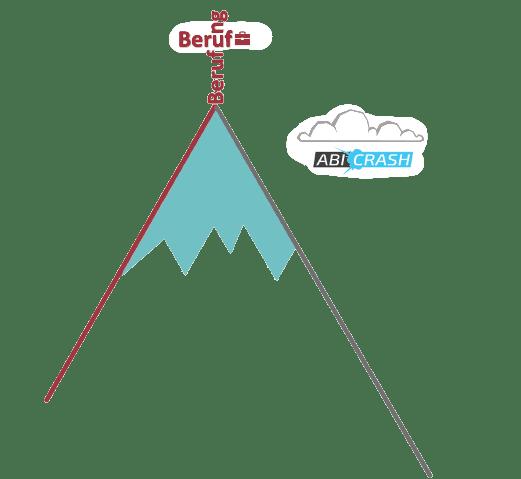 GipfelstuermerAbicrash 2